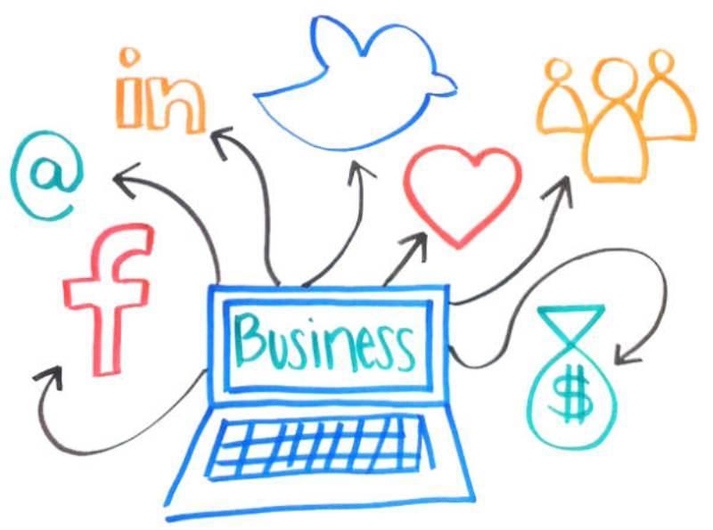 Les 7 étapes de votre Plan Marketing pour les réseaux sociaux